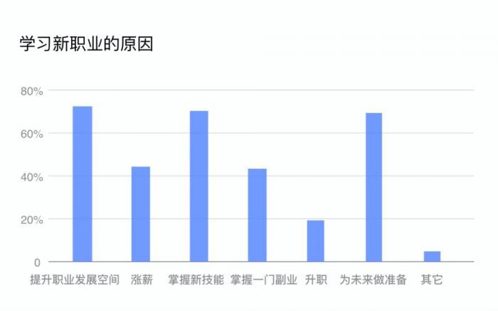 http://www.reviewcode.cn/yunjisuan/160880.html