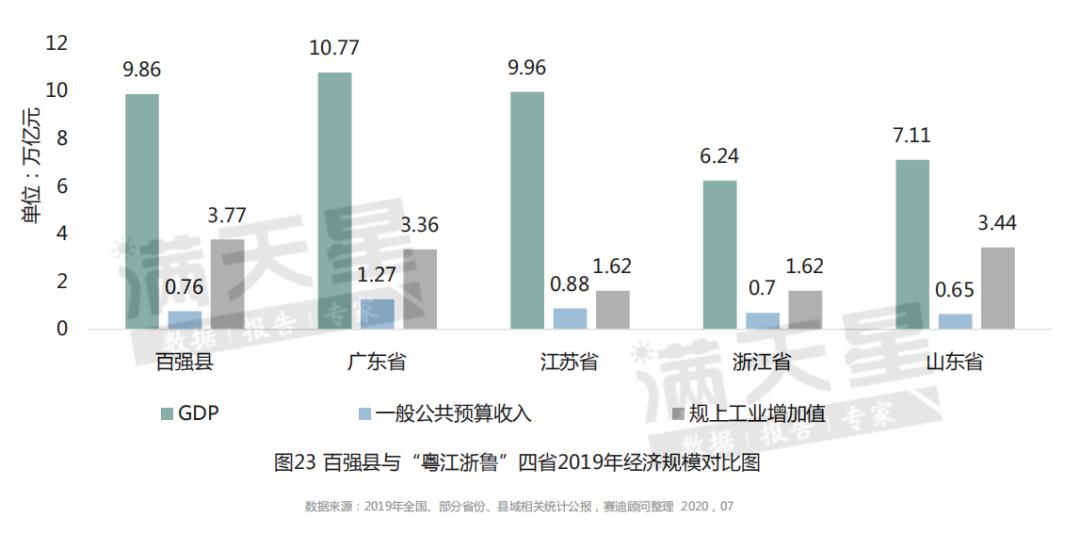 中国各省人均gdp_2019年各省人均gdp