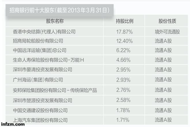 招商银行董事会的18张椅子 - 中国深度报道 - 中国深度报道