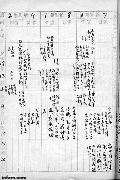 顾颉刚日记中的吃饭问题 - 老魅力【3】 - 老魅力【3】