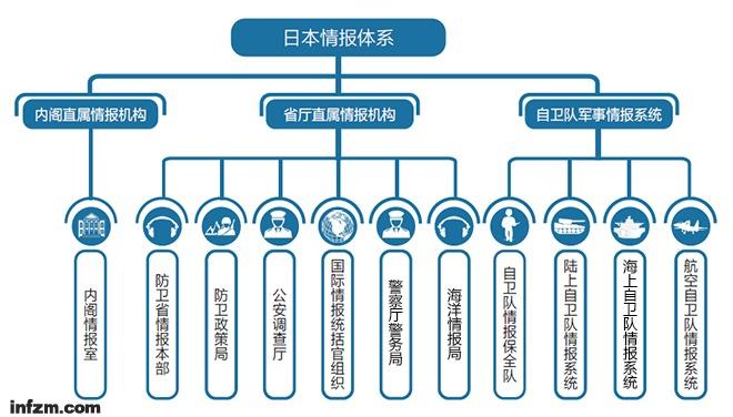 保安公司组织结构图