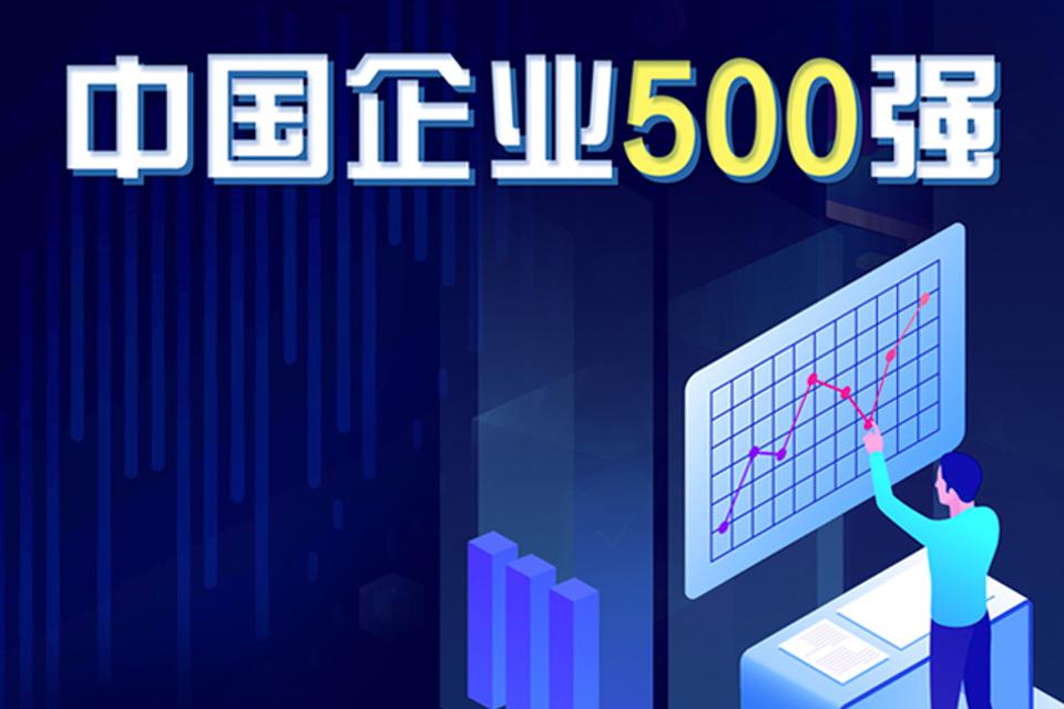 一图看懂中国企业500强0