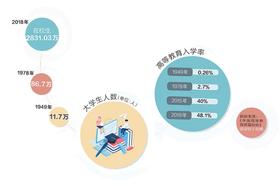 10 教育公平之路:从80%文盲率起步.jpg