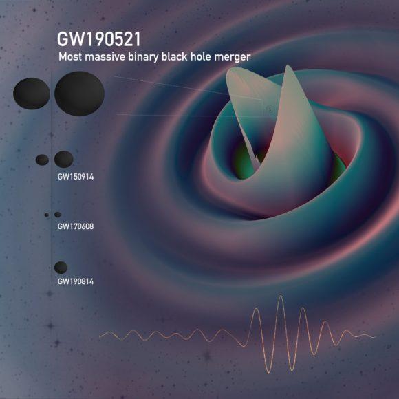 這個黑洞有點怪